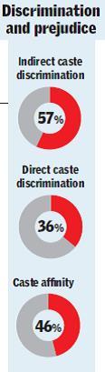 Discrimination chart