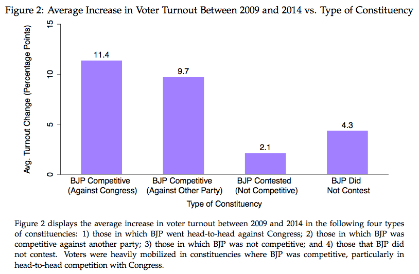 figure2turnout